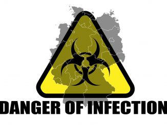 Corona Risk Infection Infect